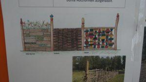 Pläne für neue Zäune zwischen Pausenhof und Schulgarten. Foto: Philine Schlick/Grafik Projekt Schullebensraum